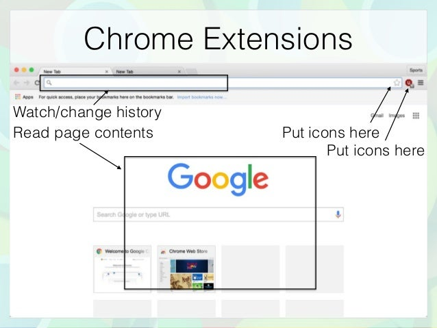Chrome Extensions Put icons here Put icons hereRead page contents Watch/change history