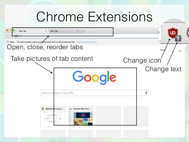 Chrome Extensions Take pictures of tab content Open, close, reorder tabs Change text Change icon