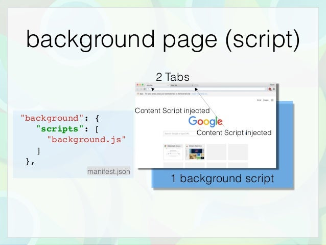 how to create chrome extension js