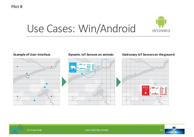 UseCases:Win/Android ExampleofUser-Interface DynamicIoT Sensorsonanimals StationaryIoT Sensorsontheground Pilot...