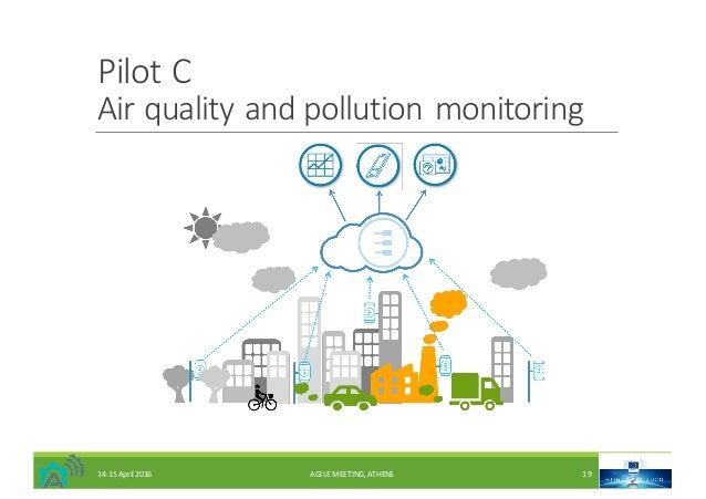 PilotC Airqualityandpollutionmonitoring 14-15April2016 AGILEMEETING,ATHENS 19