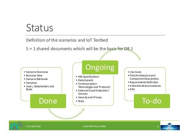 • ScenarioOverview • BusinessView • ScenarioRationale • Storyline • Users,Stakeholdersand Roles Done • HWSpecificat...