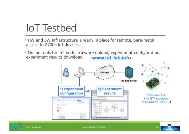IoTTestbed § HWandSWInfrastructurealreadyinplaceforremote,bare-metal accessto2700+IoT-devices. § Onlinetool...