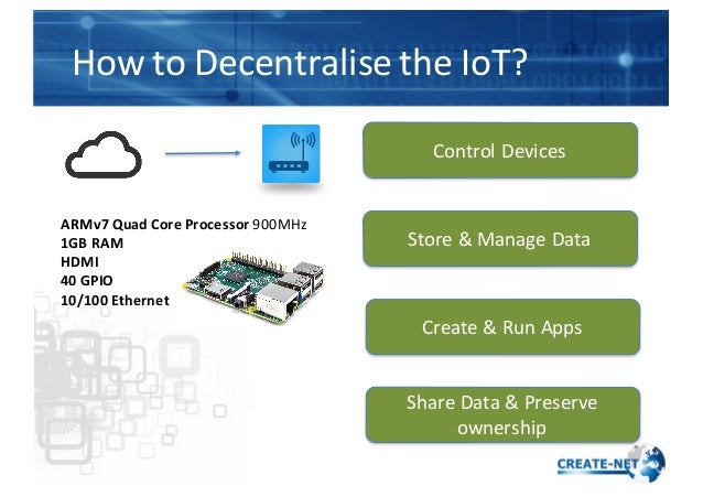 How  to  Decentralise  the  IoT? Control  Devices Store  &  Manage  Data Create  &  Run  Apps Share...