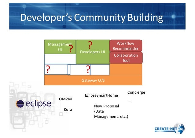 Developer's  Community  Building Gateway  O/S IoT framework IoT SDK … Device   Discovery … … Management   UI Dev...