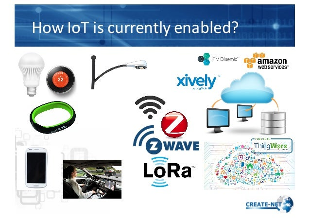How  IoT  is  currently  enabled?
