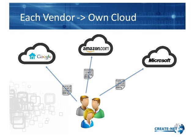 Each  Vendor  -‐>  Own  Cloud