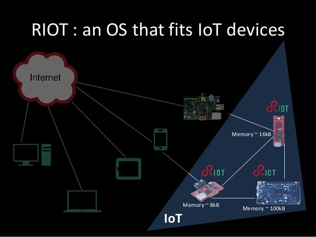 RIOT : anOSthat fits IoT devices IoT Memory~16kB Memory~100kB Memory~8kB