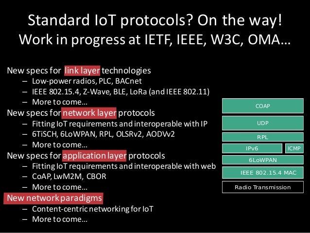 StandardIoT protocols? Ontheway! Work inprogress atIETF,IEEE,W3C,OMA… Radio Transmission COAP RPL 6LoWPAN ICMP UDP...