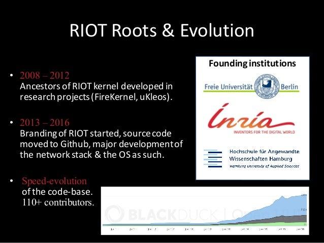 RIOTRoots &Evolution • 2008 – 2012 Ancestors ofRIOTkernel developed in research projects (FireKernel,uKleos). • 2013...