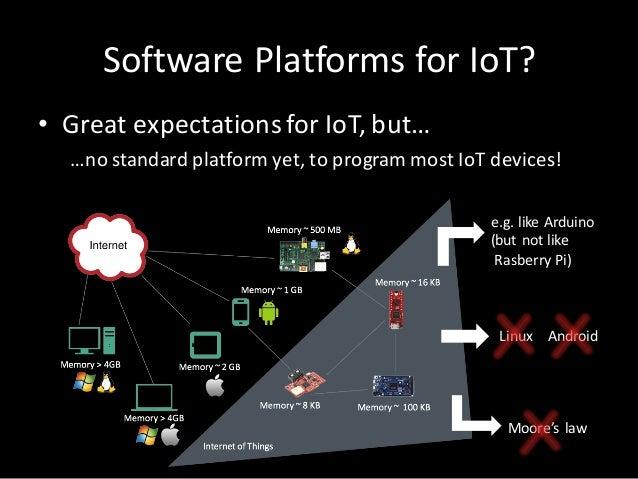 e.g.like Arduino (butnotlike Rasberry Pi) • GreatexpectationsforIoT,but… …nostandardplatform yet,toprogrammost...