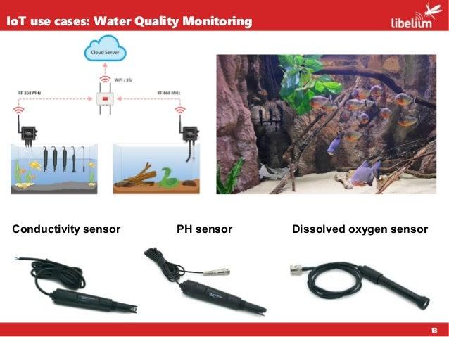 13 IoT use cases: Water Quality Monitoring Conductivity sensor PH sensor Dissolved oxygen sensor