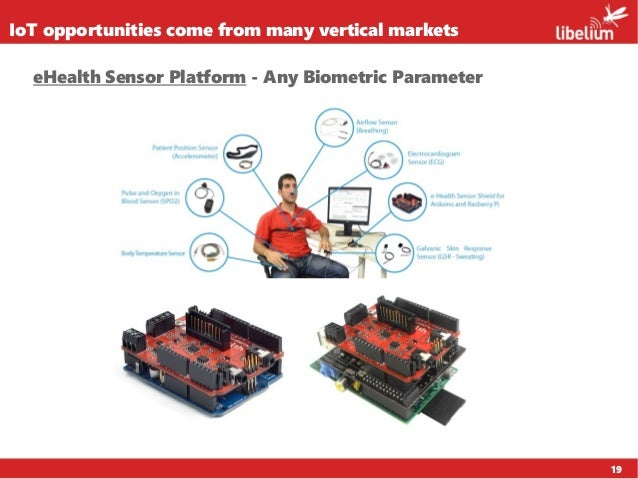 19 IoT opportunities come from many vertical markets eHealth Sensor Platform - Any Biometric Parameter