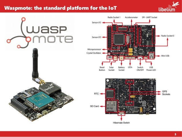 3 Waspmote: the standard platform for the IoT
