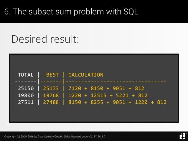 Copyright (c) 2009-2016 by Data Geekery GmbH. Slides licensed under CC BY SA 3.0 Desired result: 6. The subset sum problem...