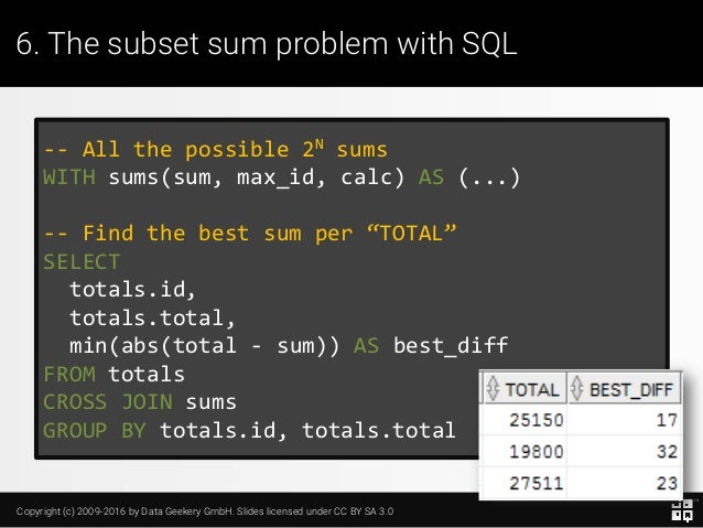 Copyright (c) 2009-2016 by Data Geekery GmbH. Slides licensed under CC BY SA 3.0 6. The subset sum problem with SQL -- All...