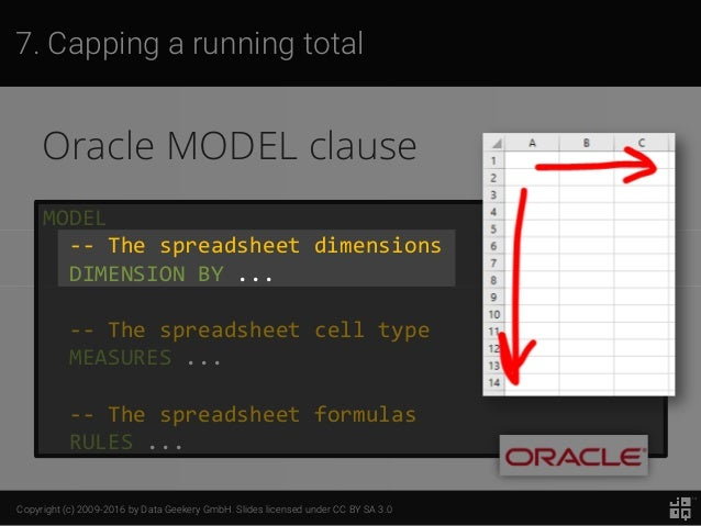 Copyright (c) 2009-2016 by Data Geekery GmbH. Slides licensed under CC BY SA 3.0 7. Capping a running total MODEL -- The s...