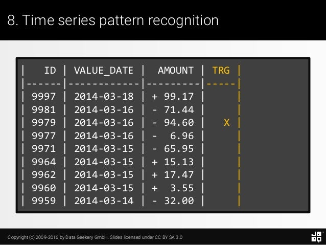 10 SQL Tricks that You Didn't Think Were Possible Slide 213