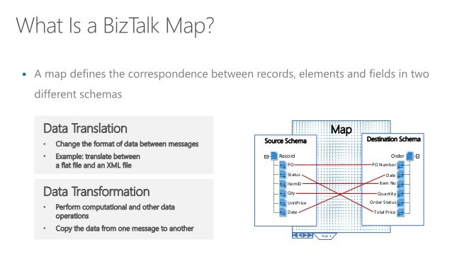 BizTalk Mapping Patterns And Best Practices - Data mapping best practices