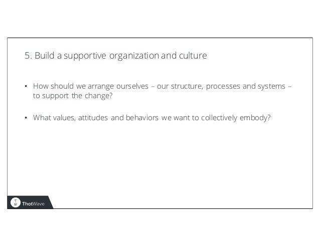 Change Management: The Secret to a Successful SAS