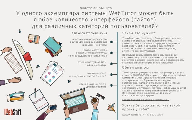 У одного экземпляра системы WebTutor может быть любое количество интерфейсов (сайтов) для различных категорий пользователе...