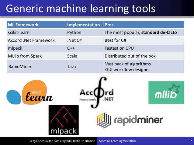 21 Machine Learning Interview Questions and Answers