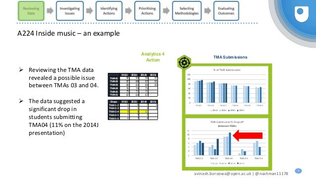 tma01 part 2 3 Dd210 tma01 kgreen  1067 2 part 2a: describe the 'sally-anne' (false belief) task, and outline the role it  255 3 part 2b: explain what is meant by 'the frame.