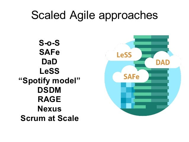 Agile Scaling Knowledgebase (ASK)