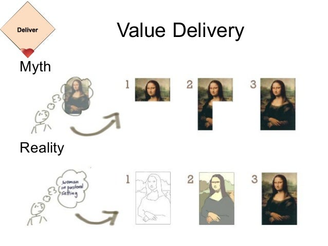 Value Delivery Flow