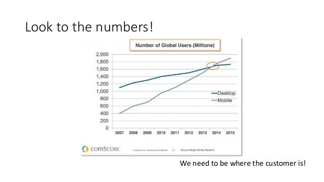 Look to the numbers! We need to be where the customer is!
