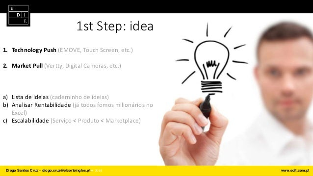 1st Step: idea 1. Technology Push (EMOVE, Touch Screen, etc.) 2. Market Pull (Vertty, Digital Cameras, etc.) a) Lista de i...