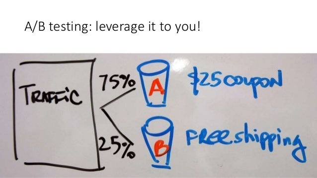 A/B testing: leverage it to you!