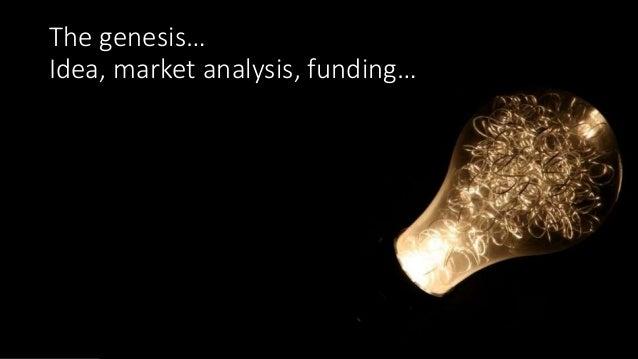 The genesis… Idea, market analysis, funding…