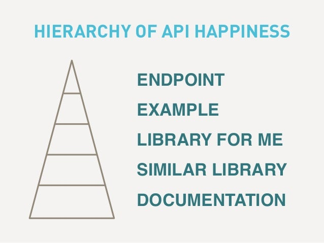 HIERARCHY OF API HAPPINESS ENDPOINT EXAMPLE LIBRARY FOR ME SIMILAR LIBRARY DOCUMENTATION