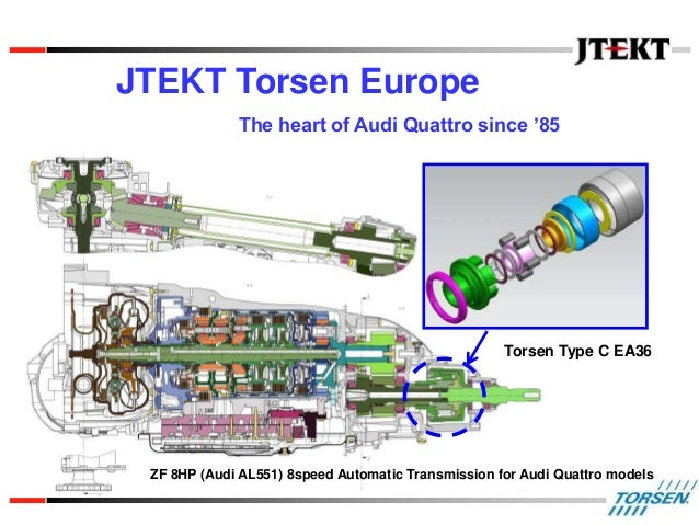 ZF 8HP (Audi AL551) 8speed Automatic Transmission for Audi Quattro models Torsen Type C EA36 JTEKT Torsen Europe The heart...