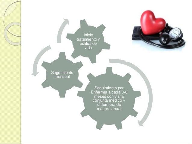 OTROS CRIBADOS A REALIZAR  Eco-Doppler ◦ No se recomienda cribado generalizado ◦ Solicitar en aquellos pacientes con sopl...