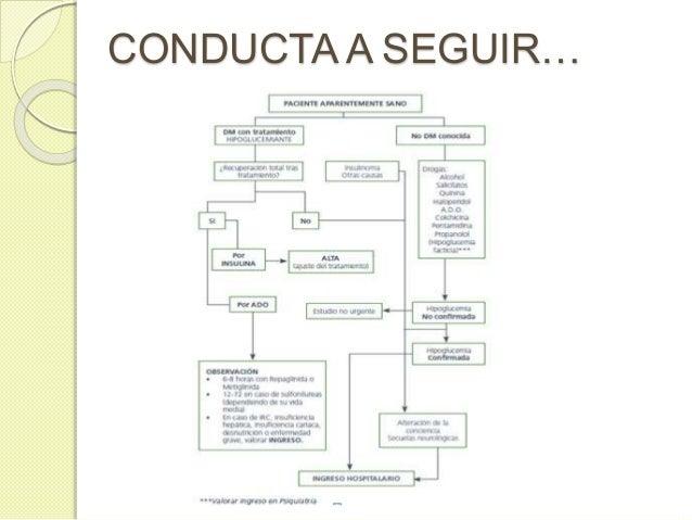 CONDUCTA A SEGUIR…