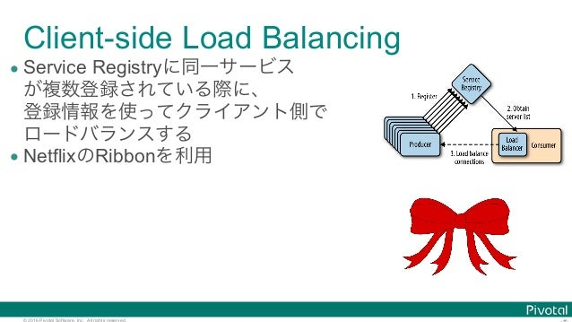 Spring cloud services pcf tokyo for Consul java client