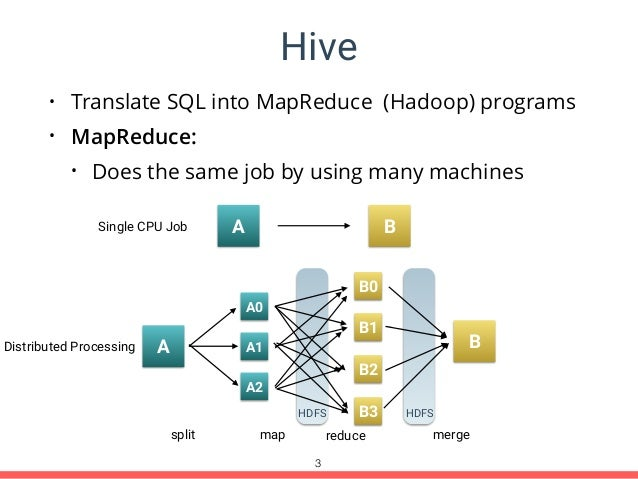 Introduction to Presto at Treasure Data Slide 3