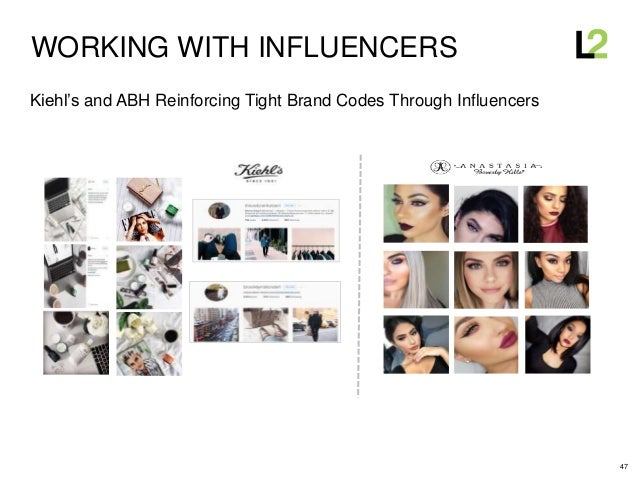 47 Kiehl's and ABH Reinforcing Tight Brand Codes Through Influencers WORKING WITH INFLUENCERS