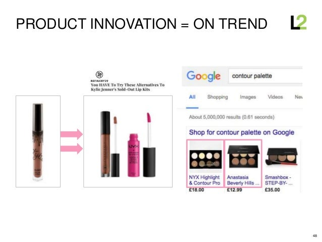 48 PRODUCT INNOVATION = ON TREND