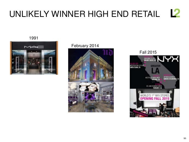 50 UNLIKELY WINNER HIGH END RETAIL February 2014 1991 Fall 2015
