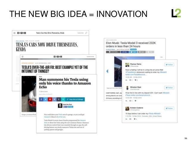 56 THE NEW BIG IDEA = INNOVATION
