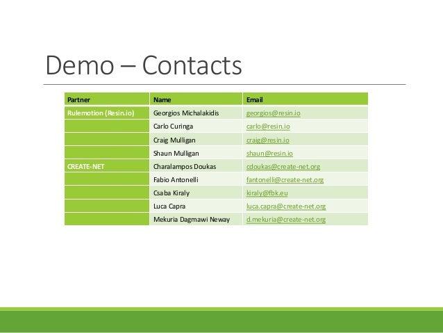 Demo– Contacts Partner Name Email Rulemotion (Resin.io) GeorgiosMichalakidis georgios@resin.io CarloCuringa carlo@resin...
