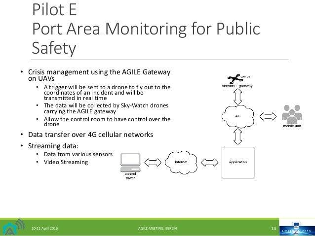 PilotE PortAreaMonitoringforPublic Safety 20-21April2016 AGILEMEETING,BERLIN 14 • CrisismanagementusingtheAG...