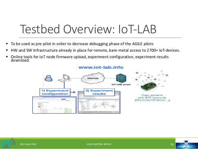 TestbedOverview:IoT-LAB 20-21April2016 AGILEMEETING,BERLIN 16 § Tobeusedaspre-pilotinordertodecreasedebuggi...