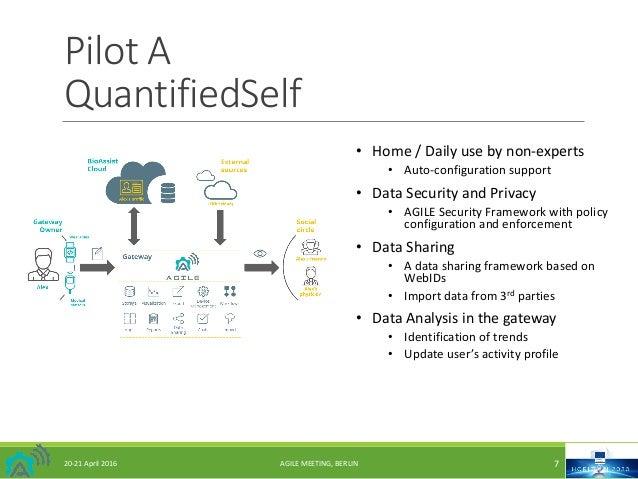 PilotA QuantifiedSelf • Home/Dailyusebynon-experts • Auto-configurationsupport • DataSecurityandPrivacy • AGILE...