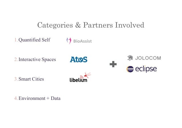 Categories & Partners Involved 1.Quantified Self 2.Interactive Spaces 3.Smart Cities 4.Environment + Data