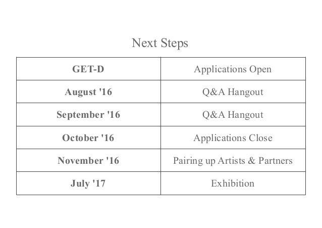 Next Steps GET-D Applications Open August '16 Q&A Hangout September '16 Q&A Hangout October '16 Applications Close Novembe...