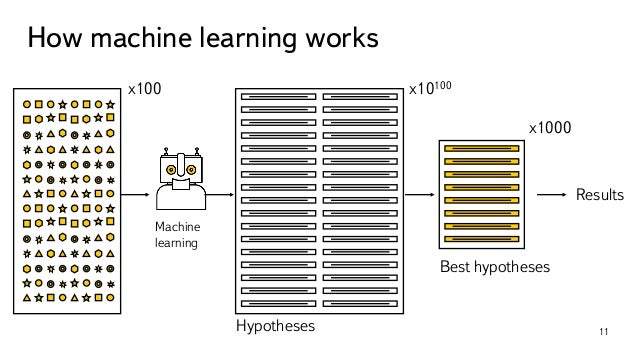 Python Real World Machine Learning Training